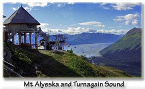 Mt-Alyeska-Tram